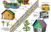 Нормы строительства гаража в частном секторе