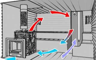 Вентиляция басту схема