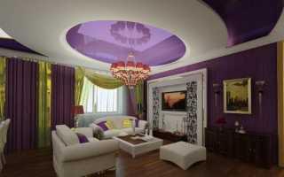 Цвет потолка и стен сочетание