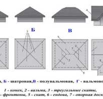 Как можно рассчитать четырехскатную крышу