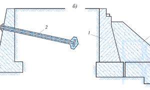 Устройство контрфорсов подпорных стенок