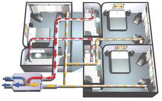 Автономная вентиляция в квартире
