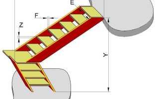 Расчет поворотной лестницы