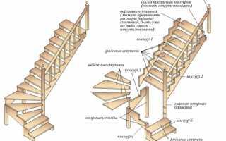 Сделать лестницу деревянную