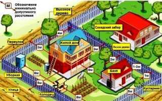 Нормативы постройки дома от забора соседей