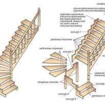 Деревянная лестница чертеж