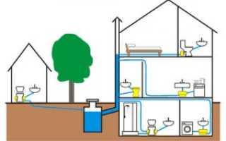 Канализационный насос для частного дома
