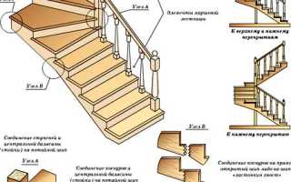 Лестница забежная чертежи