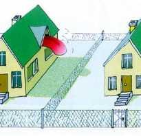 Правила снип при строительстве дома