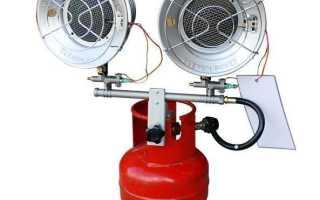 Газовое отопление теплицы