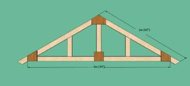 Чертеж крыша дома