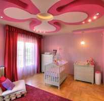 Детские потолки из гипсокартона